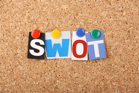 swot templates  small businesses