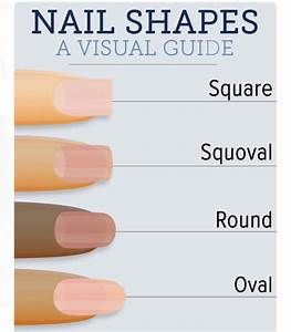 Nail Shapes A Visual Guide By Kirandeep Kour