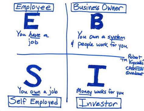 cashflow quadrant   earn income matters coach