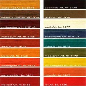 Holzlasur Farben Aussen : fassadenfarbe farbpalette haus deko ideen ~ A.2002-acura-tl-radio.info Haus und Dekorationen
