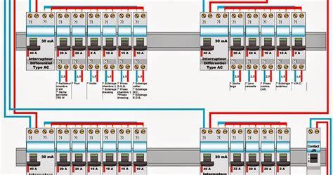disjoncteur differentiel pour salle de bain disjoncteur differentiel pour salle de bain 15 sch233mas 233lectriques installation tableau