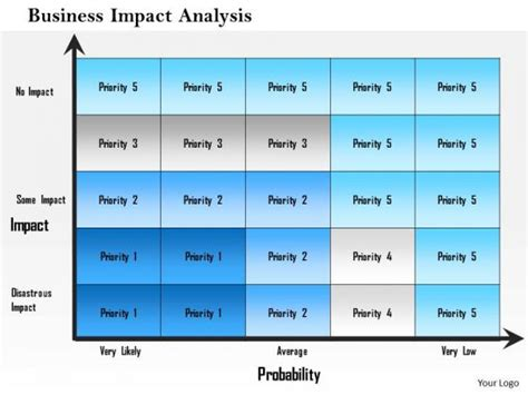 impact analysis venn diagram product venn free engine image for user manual