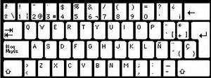 La División del teclado de una computadora Webscolar