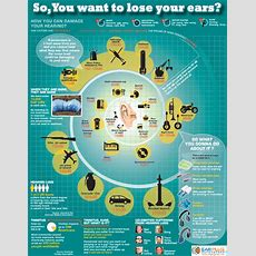 Infographic So, You Want To Lose Your Ears? Infographics