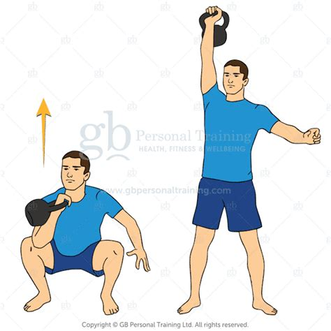 kettlebell press thruster squat shoulder exercises overhead exercise barbell muscles military advanced ultimate seated teaching muscle points variations body shoulders