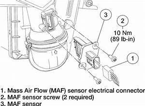 Fig  Mass Air Flow  Maf  Sensor