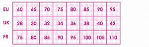 Richtige Bh Größe Berechnen : bh gr en tabelle gr enberatung bh gr en sunny dessous ~ Themetempest.com Abrechnung