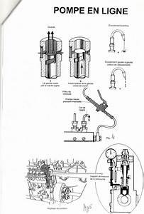 Reglage Pompe Injection Bosch : calage pompe injection en ligne mercedes ~ Gottalentnigeria.com Avis de Voitures