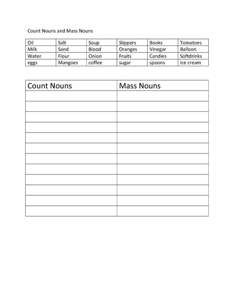 worksheets in count and mass nouns count nouns and mass nouns