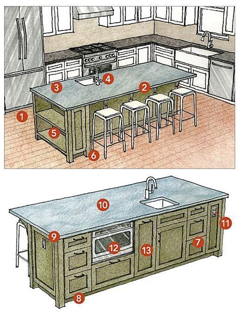 build a kitchen island with seating best 25 build kitchen island ideas on 9324