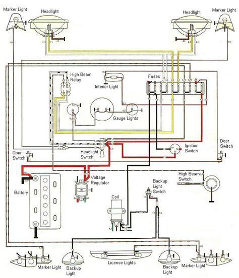 Karmann Ghia Wiring Diagram Fuse Box