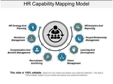 hr capability mapping model template