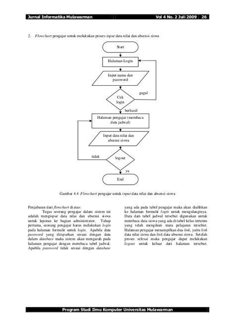 Sistem informasi-akademik-berbasis-web