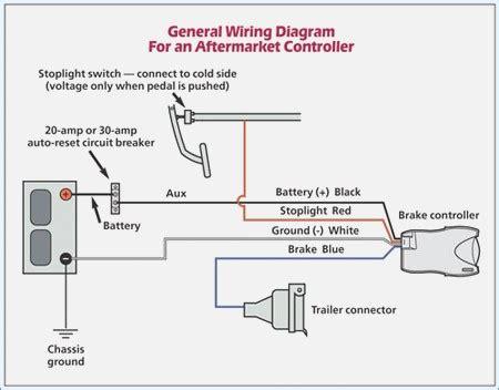 genesis brake controller wiring diagram brake controller wiring diagram vivresaville
