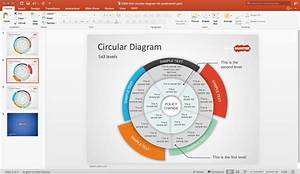 Free Free Multi-level Circular Diagram Powerpoint Template