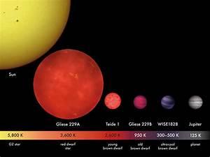 New planet GJ 1132b discovered - Business Insider