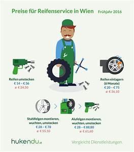 Reifen Montieren Kosten : reifenwechsel und autow sche in wien preisunterschiede von ber 300 prozent hukendu ratgeber ~ Buech-reservation.com Haus und Dekorationen