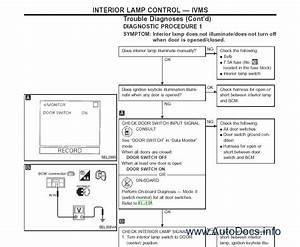 Infiniti G35  V36 Series Service Manual Repair Manual