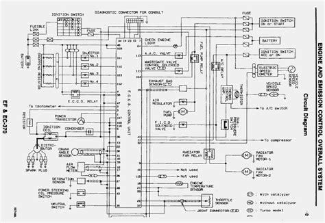 audi a4 b7 towbar wiring diagram audi b7 wiring diagram wiring diagrams for dummies