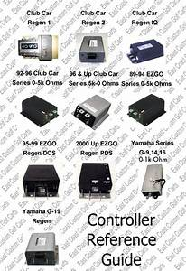 Ezgo Its Series Programmable Controllers