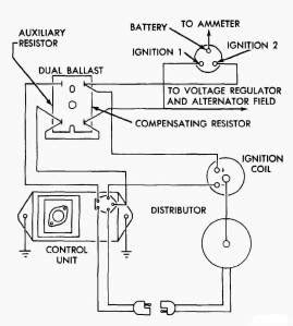Key Switch Wiring Diagram For 84 Jeep by Dave S Place Dodge Electronic Ignition