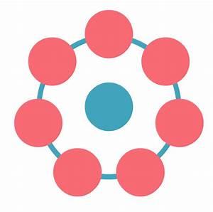 Circular Diagrams