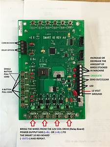 Munro Smart Box Wiring Diagram