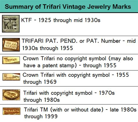 trifari vintage jewelry identification  research