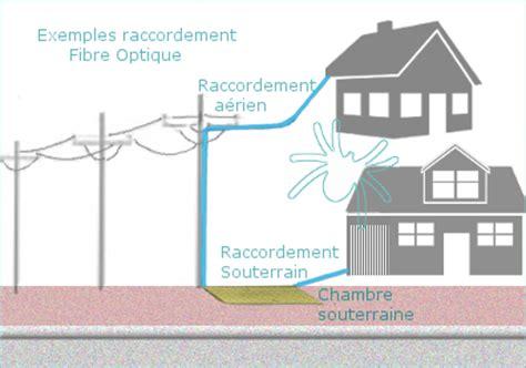 principe de la chambre ftth raccordement free fibre optique optimiser votre