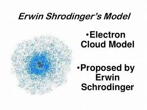 Atomic Theory Timeline | Preceden