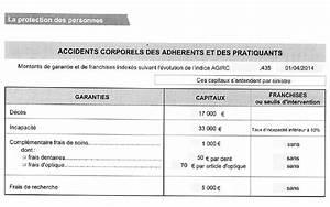 Franchise Assurance Accident Responsable : r glement la 14 18 ~ Gottalentnigeria.com Avis de Voitures