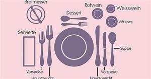 Tisch Richtig Eindecken : tisch decken so funktioniert es richtig elle ~ Lizthompson.info Haus und Dekorationen