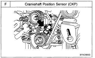 Solved How Replace Camshaft Position Sensor Kia