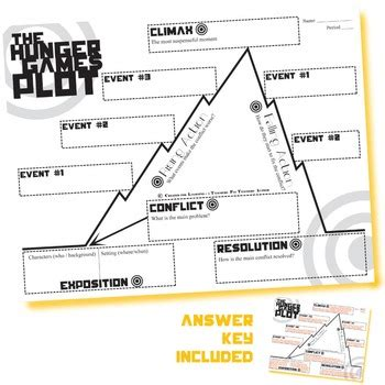 the hunger games plot chart organizer diagram arc collins