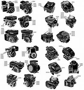 Need To Order Briggs Parts  Here Is How To Find Your Briggs  U0026 Stratton Engine Model  Type And