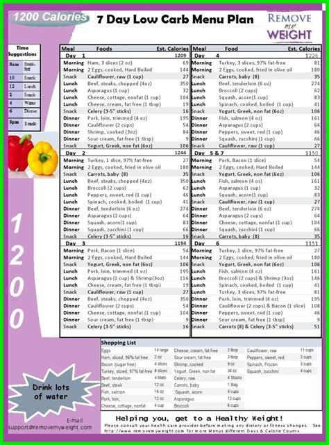 type  diabetes diet foods    diabetes diet
