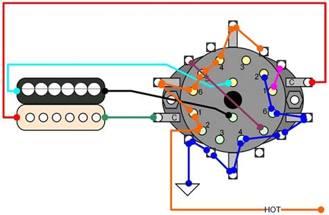 All 6 Part Rotory Way Switch Wiring Diagram by Hermetico Guitar Wiring Diy Part 07