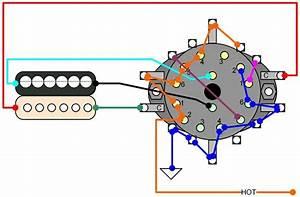 Hermetico Guitar  Wiring Diy