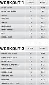 Photos Of Muscle Mass Workout Routine