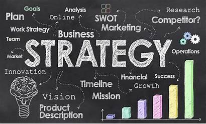 Strategy Business Digital Marketing Developing Develop