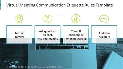 virtual  business meeting outline modern