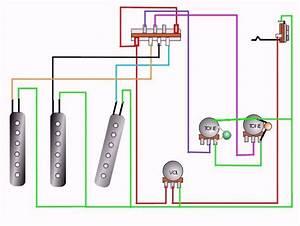Craig U0026 39 S Giutar Tech Resource