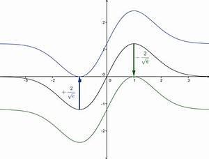Hochpunkt Berechnen : analysis i mathe deutschland bayern gymnasium abiturpr fungen mit l sung mathematik ~ Themetempest.com Abrechnung