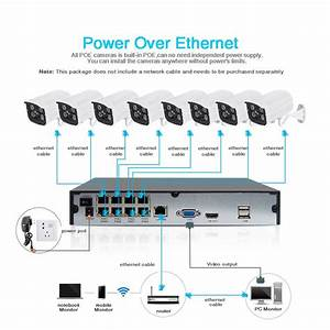 8ch Full Hd Cctv Poe Nvr  Real Time Recording Support Poe