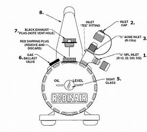 Robinair Vacuum Pump Parts List