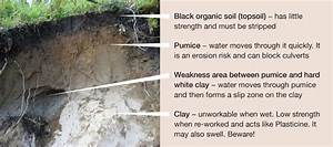 Basics About Soil  U2022 Nz Forest Road Engineering Manual