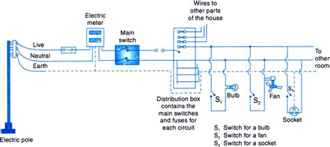 Domestic Wiring Diagram by Draw A Schematic Diagram Of Household Domestic Wiring