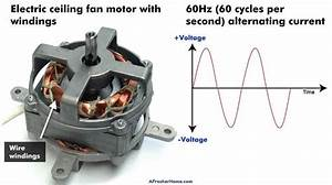 Ceiling Fan Coil Winding Formula