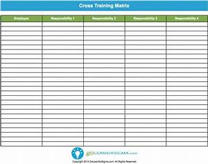 119 best images about lean six sigma templates on With employee cross training template
