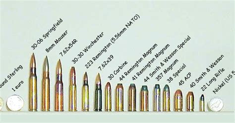 A Couple Of Simple Ammo Comparison